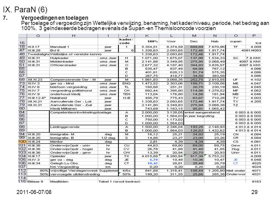 2011-06-07/0829 IX. ParaN (6) 7.Vergoedingen en toelagen Per toelage of vergoeding zijn Wettelijke verwijzing, benaming, het kader/niveau, periode, he