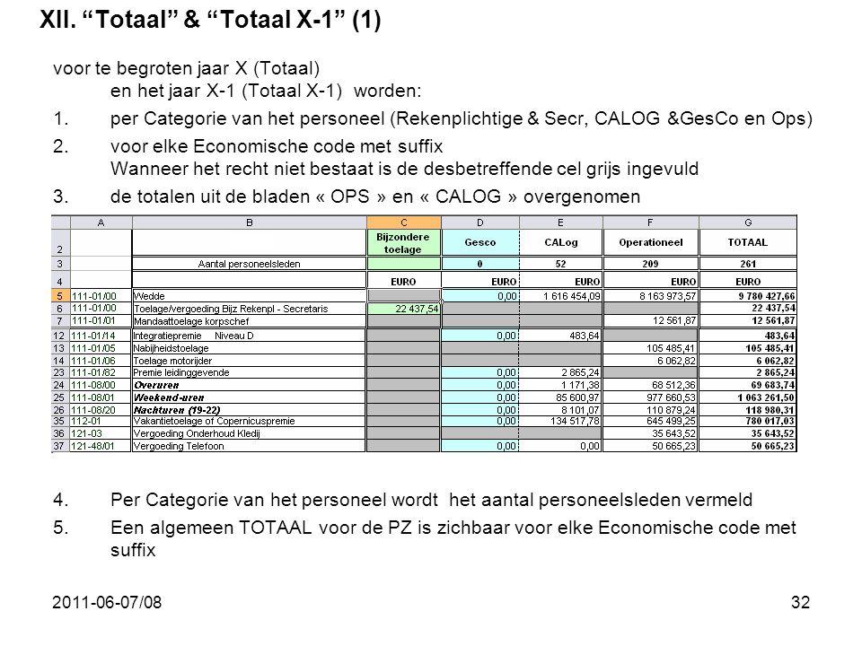"""2011-06-07/0832 XII. """"Totaal"""" & """"Totaal X-1"""" (1) voor te begroten jaar X (Totaal) en het jaar X-1 (Totaal X-1) worden: 1.per Categorie van het persone"""