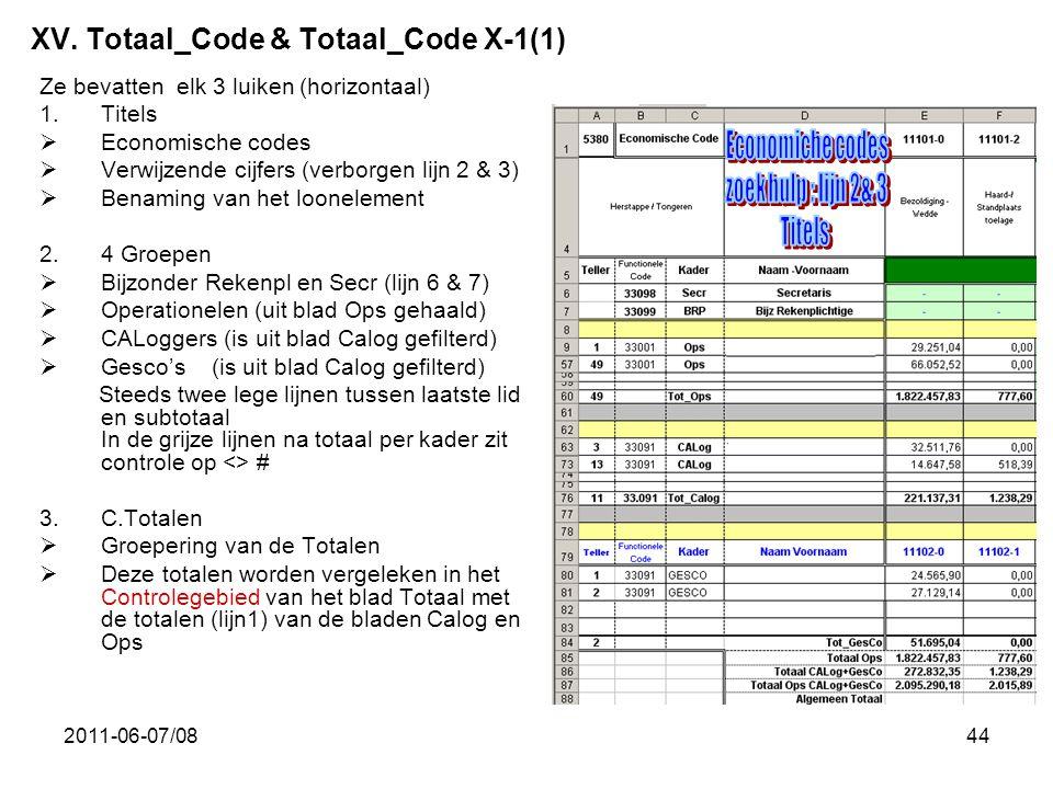 2011-06-07/0844 XV. Totaal_Code & Totaal_Code X-1(1) Ze bevatten elk 3 luiken (horizontaal) 1.Titels  Economische codes  Verwijzende cijfers (verbor