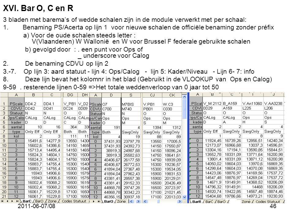 2011-06-07/0846 XVI. Bar O, C en R 3 bladen met barema's of wedde schalen zijn in de module verwerkt met per schaal: 1.Benaming PS/Acerta op lijn 1 vo