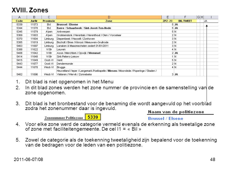 2011-06-07/0848 XVIII. Zones 1.Dit blad is niet opgenomen in het Menu 2.In dit blad zones werden het zone nummer de provincie en de samenstelling van