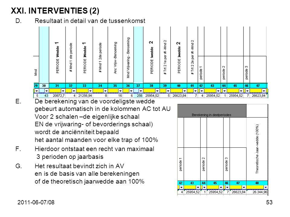 2011-06-07/0853 XXI. INTERVENTIES (2) D.Resultaat in detail van de tussenkomst E.De berekening van de voordeligste wedde gebeurt automatisch in de kol