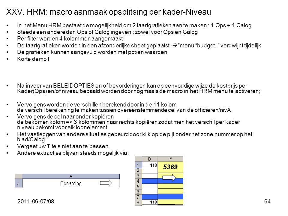 2011-06-07/0864 XXV. HRM: macro aanmaak opsplitsing per kader-Niveau •In het Menu HRM bestaat de mogelijkheid om 2 taartgrafieken aan te maken : 1 Ops