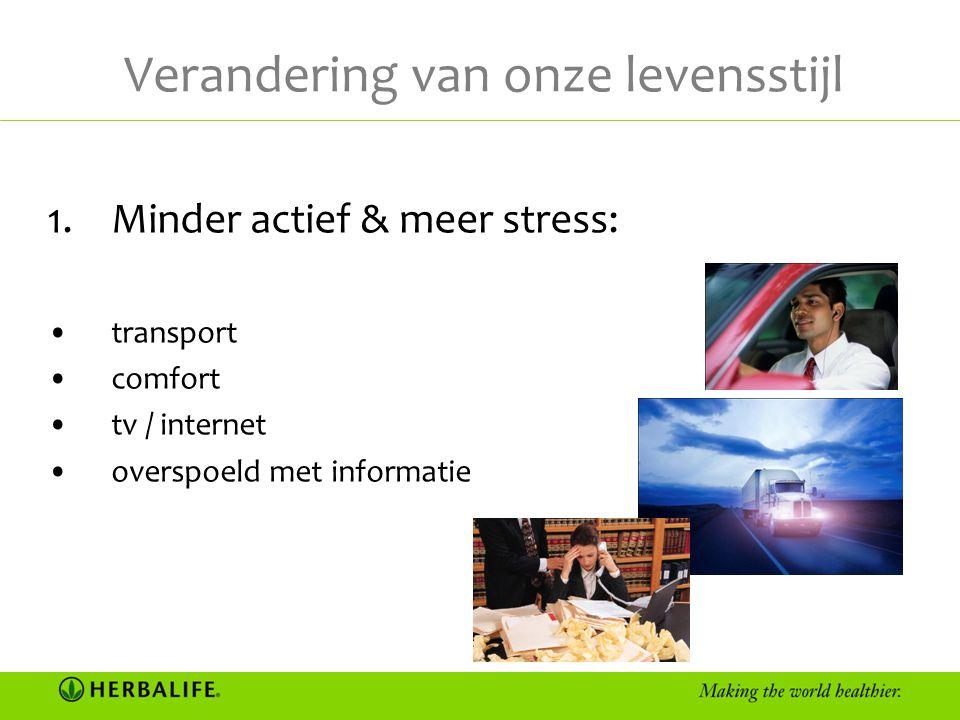 Verandering van onze levensstijl 1.Minder actief & meer stress: •transport •comfort •tv / internet •overspoeld met informatie