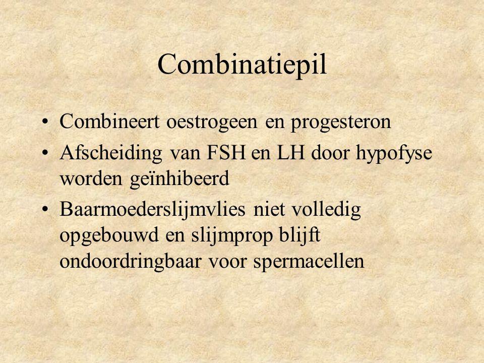 Combinatiepil •Combineert oestrogeen en progesteron •Afscheiding van FSH en LH door hypofyse worden geïnhibeerd •Baarmoederslijmvlies niet volledig op