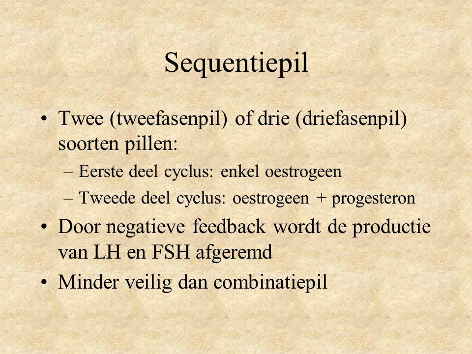 Sequentiepil •Twee (tweefasenpil) of drie (driefasenpil) soorten pillen: –Eerste deel cyclus: enkel oestrogeen –Tweede deel cyclus: oestrogeen + proge