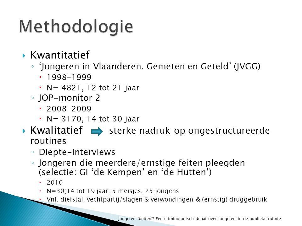 Kwantitatief ◦ 'Jongeren in Vlaanderen.