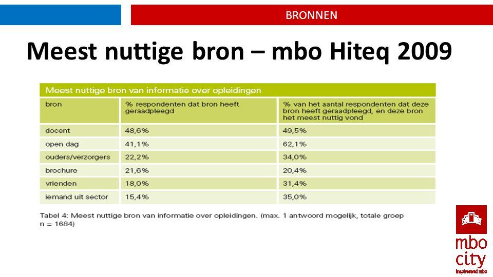 BRONNEN Meest nuttige bron – mbo Hiteq 2009