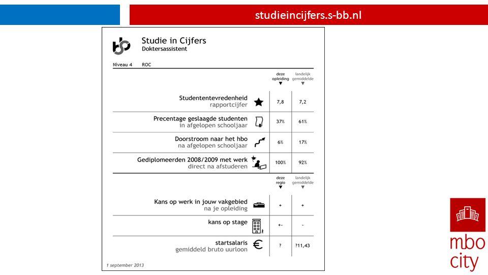CLAIR ROZEMEIJER U en wij U: De juiste student op de juiste plek Wij: Welke instelling past het best bij mij?