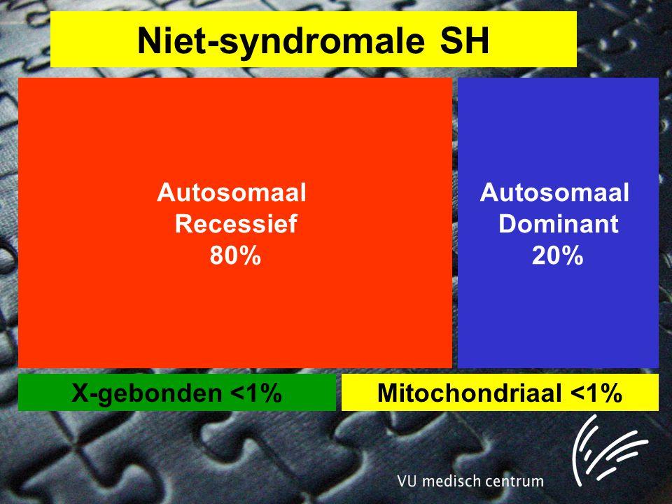 Niet-syndromale SH Autosomaal Recessief 80% Autosomaal Dominant 20% X-gebonden <1%Mitochondriaal <1%