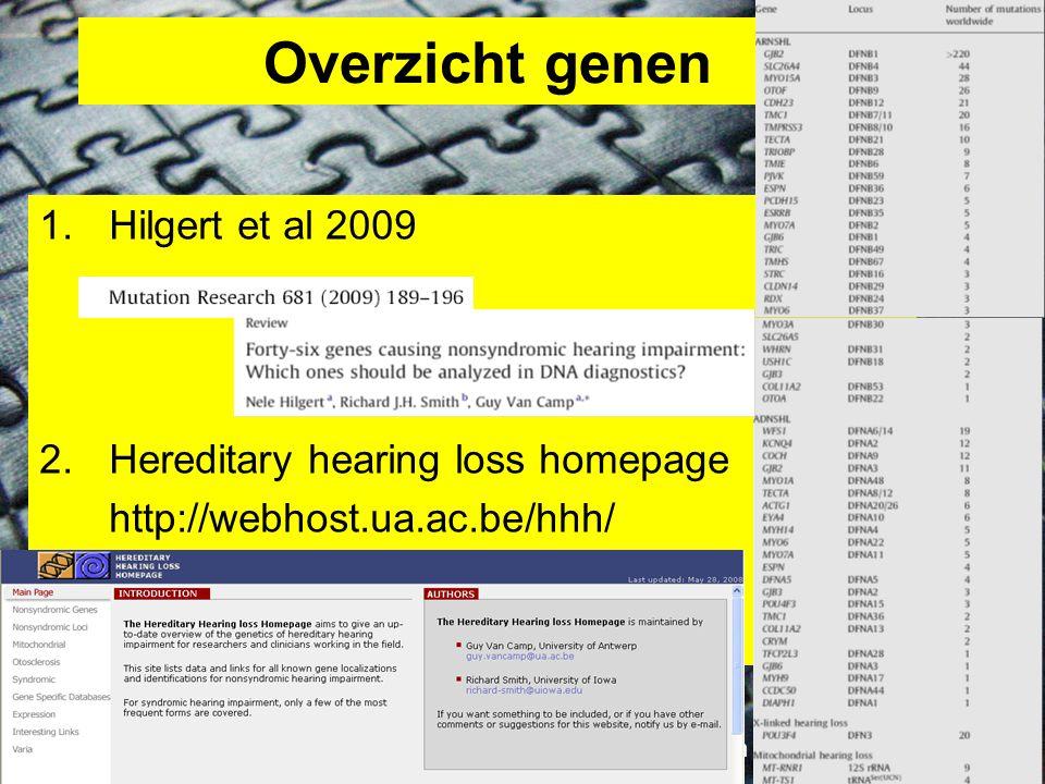 Overzicht genen 1.Hilgert et al 2009 2.Hereditary hearing loss homepage http://webhost.ua.ac.be/hhh/