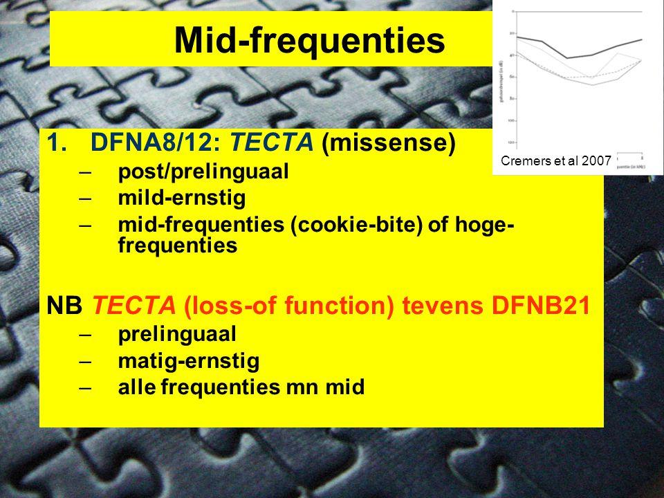 Mid-frequenties 1.DFNA8/12: TECTA (missense) –post/prelinguaal –mild-ernstig –mid-frequenties (cookie-bite) of hoge- frequenties NB TECTA (loss-of function) tevens DFNB21 –prelinguaal –matig-ernstig –alle frequenties mn mid Cremers et al 2007