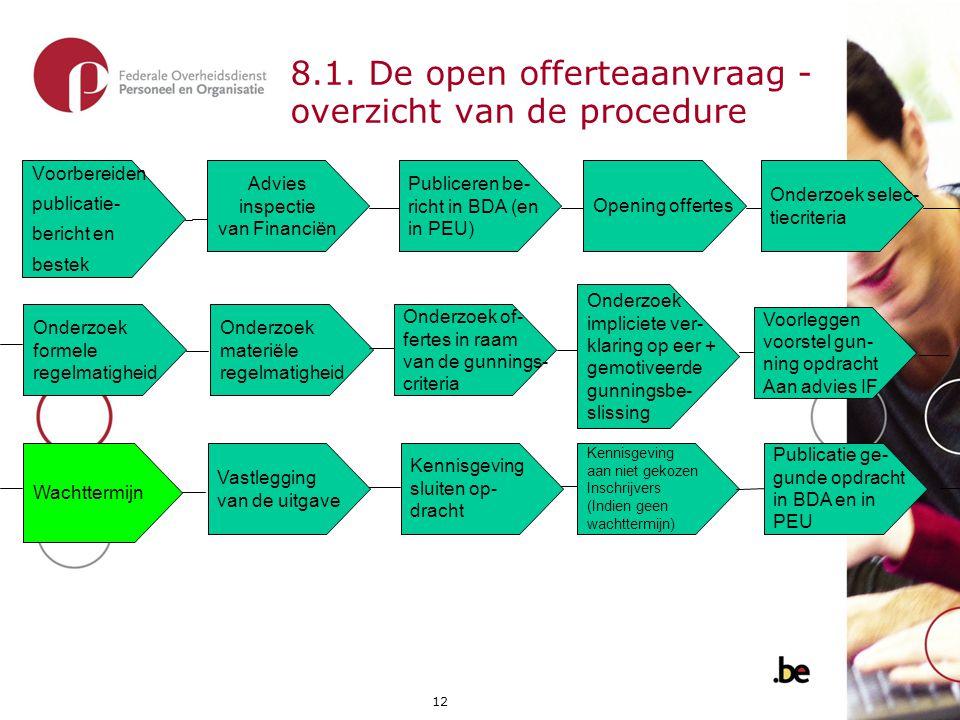 12 8.1. De open offerteaanvraag - overzicht van de procedure Advies inspectie van Financiën Voorbereiden publicatie- bericht en bestek Opening offerte