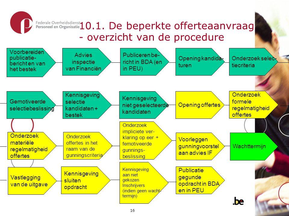 16 10.1. De beperkte offerteaanvraag - overzicht van de procedure Advies inspectie van Financiën Voorbereiden publicatie- bericht en van het bestek Op
