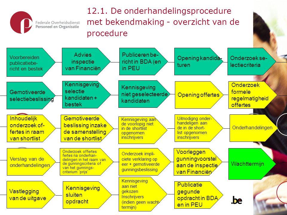 20 12.1. De onderhandelingsprocedure met bekendmaking - overzicht van de procedure Advies inspectie van Financiën Voorbereiden publicatiebe- richt en