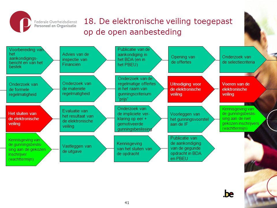 41 18. De elektronische veiling toegepast op de open aanbesteding Advies van de inspectie van Financiën Voorbereiding van het aankondigings- bericht e
