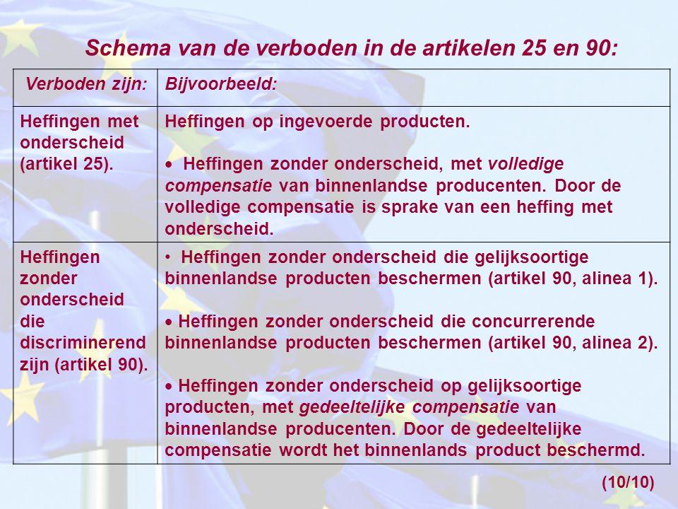 Verboden zijn:Bijvoorbeeld: Heffingen met onderscheid (artikel 25). Heffingen op ingevoerde producten.  Heffingen zonder onderscheid, met volledige c