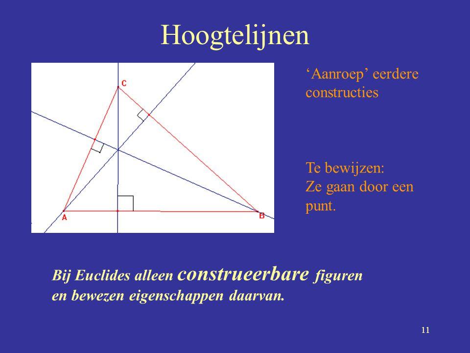 11 Hoogtelijnen 'Aanroep' eerdere constructies Te bewijzen: Ze gaan door een punt. Bij Euclides alleen construeerbare figuren en bewezen eigenschappen
