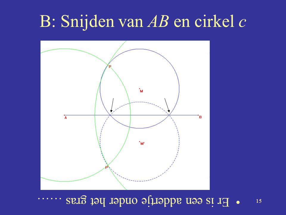 15 B: Snijden van AB en cirkel c •Er is een addertje onder het gras ……