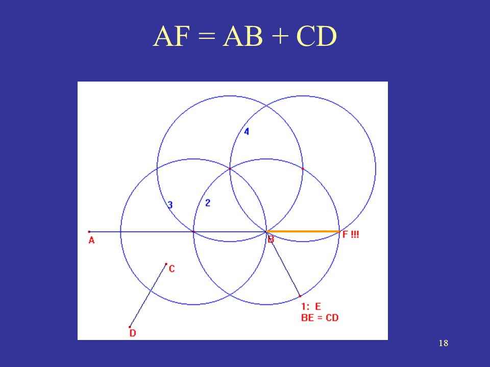 18 AF = AB + CD