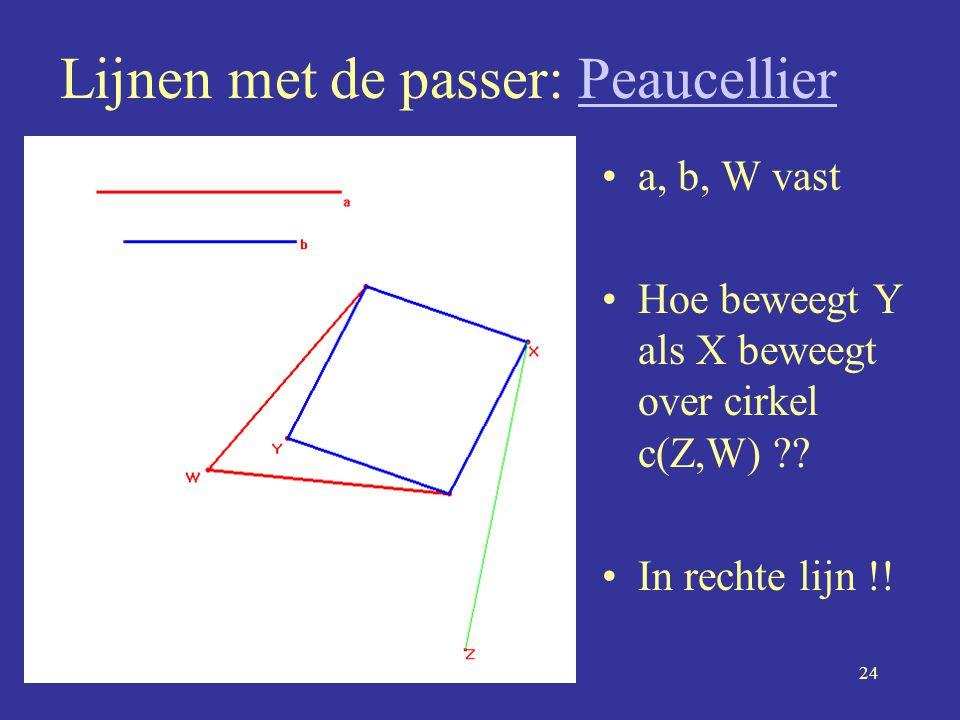 24 Lijnen met de passer: PeaucellierPeaucellier •a, b, W vast •Hoe beweegt Y als X beweegt over cirkel c(Z,W) ?? •In rechte lijn !!