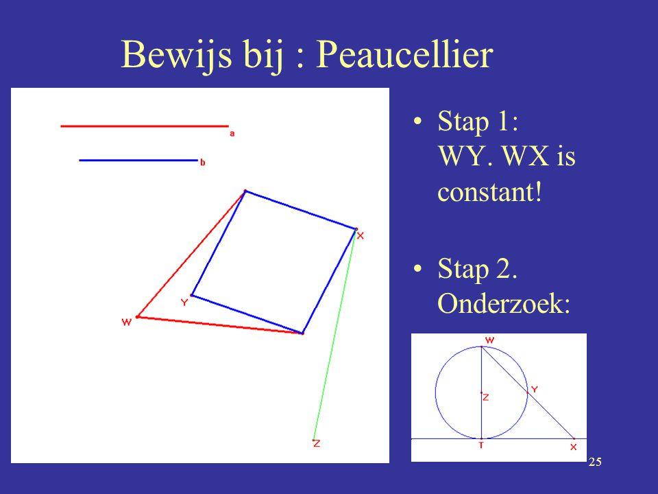25 Bewijs bij : Peaucellier •Stap 1: WY. WX is constant! •Stap 2. Onderzoek: