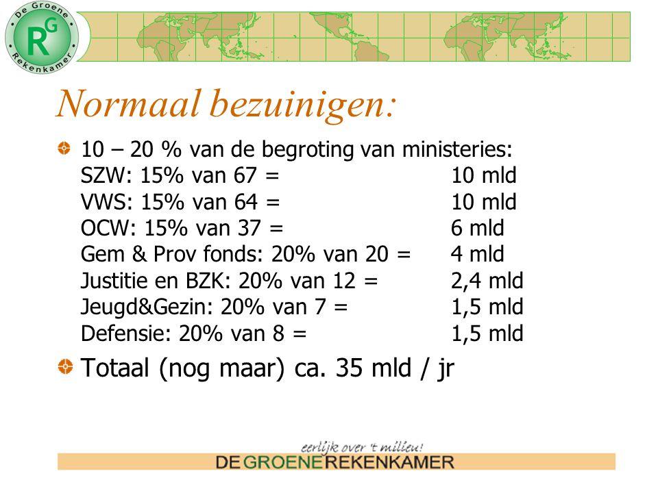 Normaal bezuinigen: 10 – 20 % van de begroting van ministeries: SZW: 15% van 67 = 10 mld VWS: 15% van 64 = 10 mld OCW: 15% van 37 = 6 mld Gem & Prov fonds: 20% van 20 = 4 mld Justitie en BZK: 20% van 12 = 2,4 mld Jeugd&Gezin: 20% van 7 = 1,5 mld Defensie: 20% van 8 = 1,5 mld Totaal (nog maar) ca.