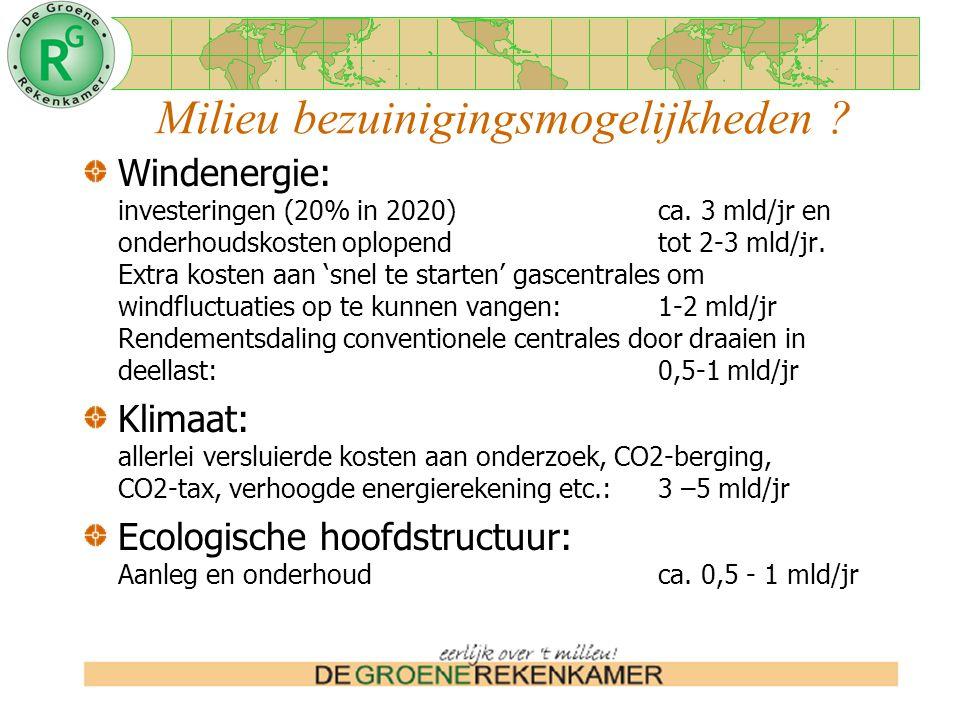 Milieu bezuinigingsmogelijkheden . Windenergie: investeringen (20% in 2020) ca.
