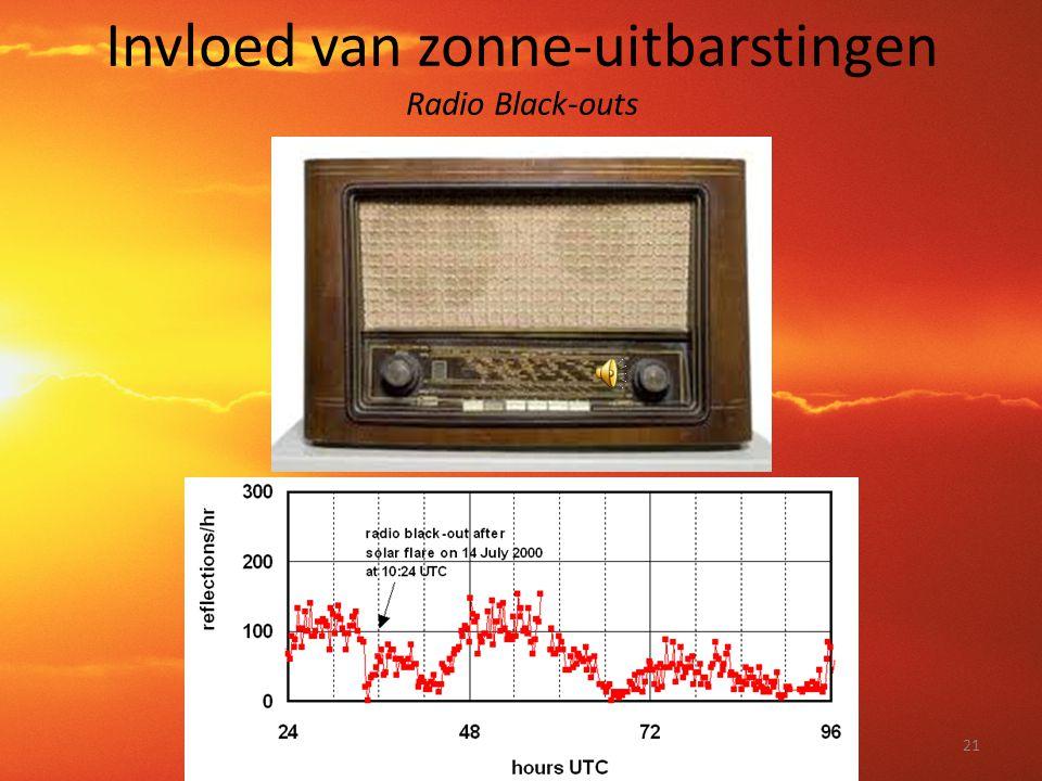 Invloed van zonne-uitbarstingen Radio Black-outs 21