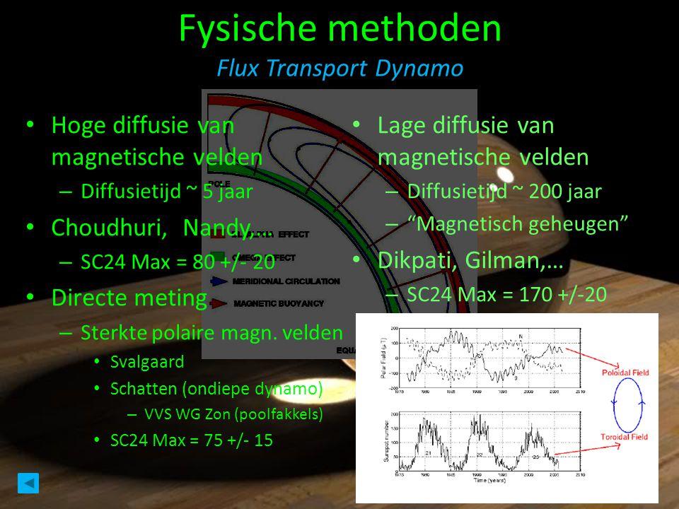 Fysische methoden Flux Transport Dynamo • Hoge diffusie van magnetische velden – Diffusietijd ~ 5 jaar • Choudhuri, Nandy,… – SC24 Max = 80 +/- 20 • D