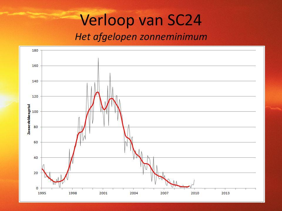 Verloop van SC24 Het afgelopen zonneminimum 33