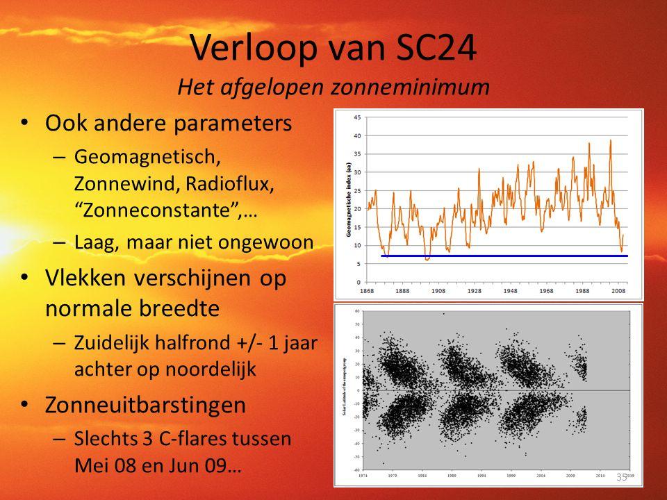 """Verloop van SC24 Het afgelopen zonneminimum • Ook andere parameters – Geomagnetisch, Zonnewind, Radioflux, """"Zonneconstante"""",… – Laag, maar niet ongewo"""
