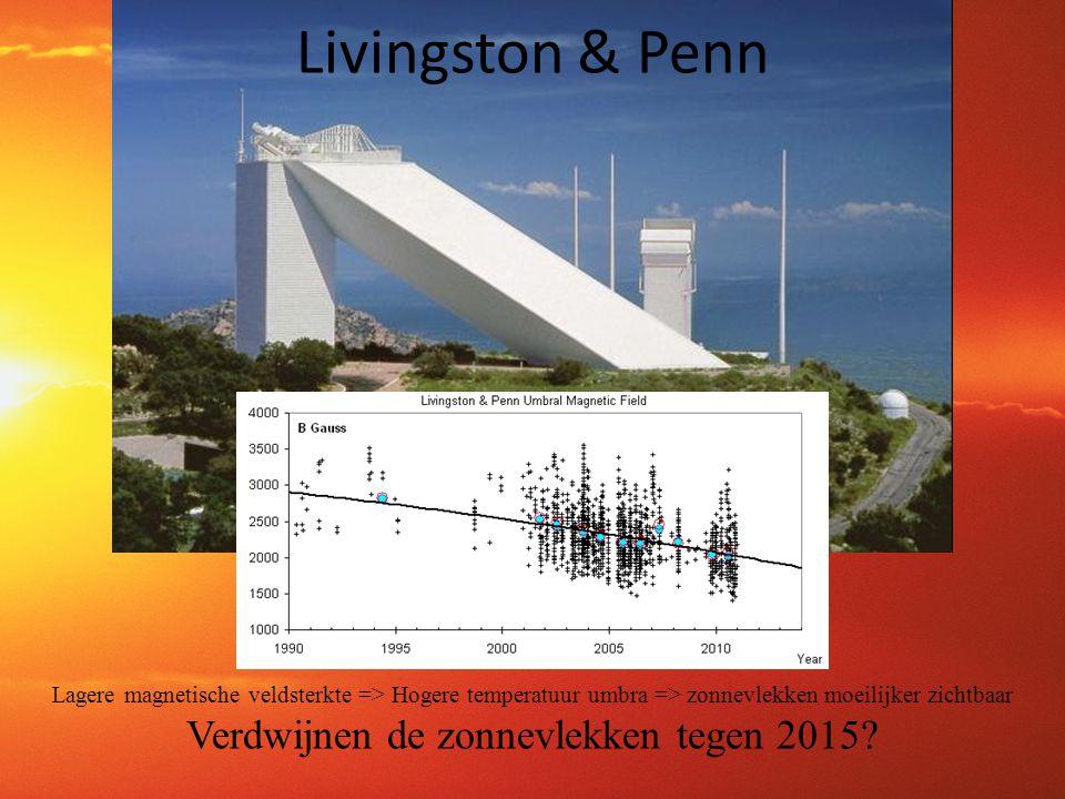 Livingston & Penn Lagere magnetische veldsterkte => Hogere temperatuur umbra => zonnevlekken moeilijker zichtbaar Verdwijnen de zonnevlekken tegen 201