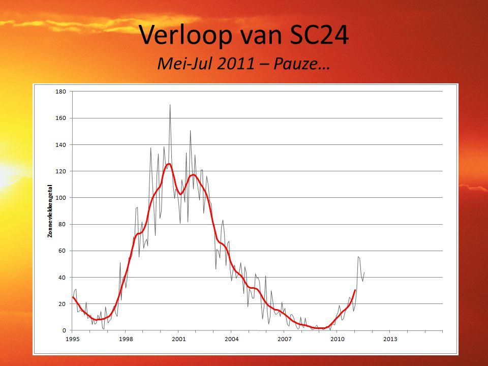 Verloop van SC24 Mei-Jul 2011 – Pauze… 54