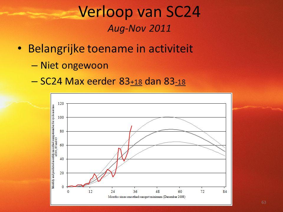 Verloop van SC24 Aug-Nov 2011 • Belangrijke toename in activiteit – Niet ongewoon – SC24 Max eerder 83 +18 dan 83 -18 63
