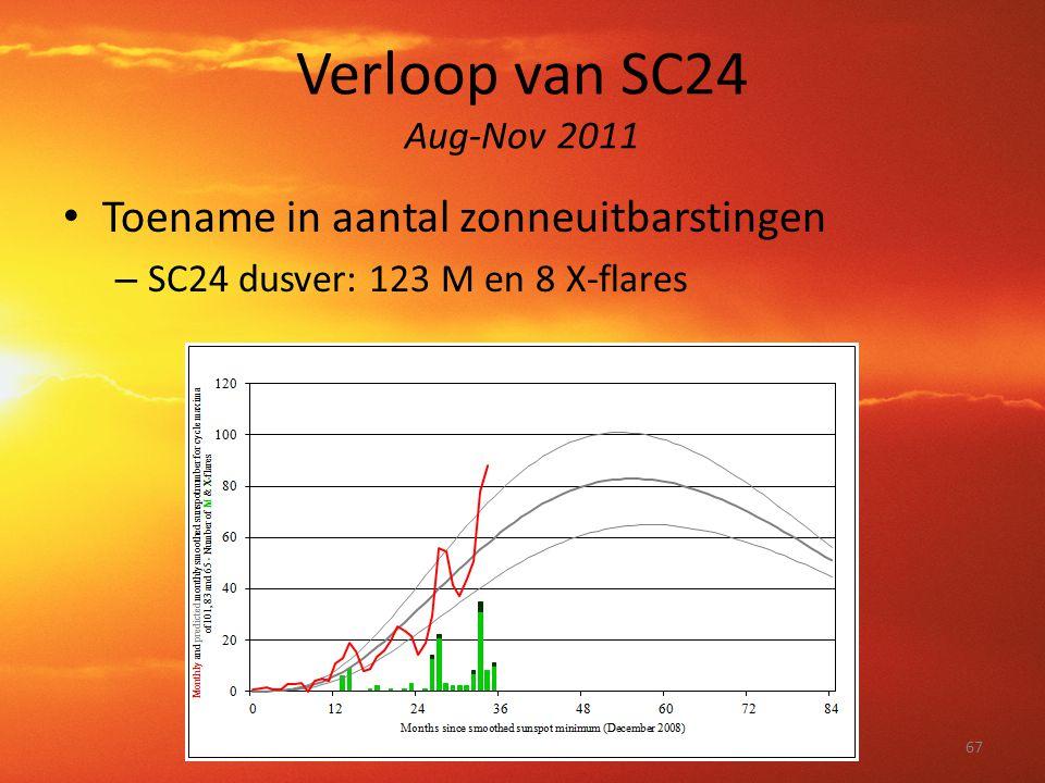 Verloop van SC24 Aug-Nov 2011 • Toename in aantal zonneuitbarstingen – SC24 dusver: 123 M en 8 X-flares 67
