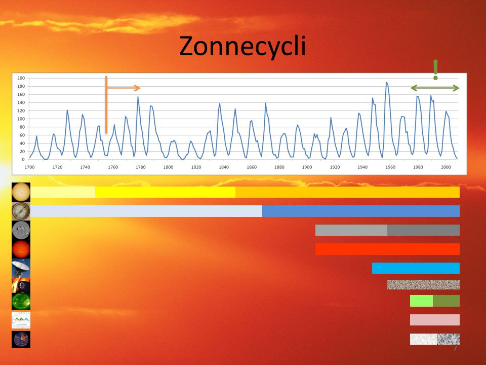 Zonnecycli ! 7
