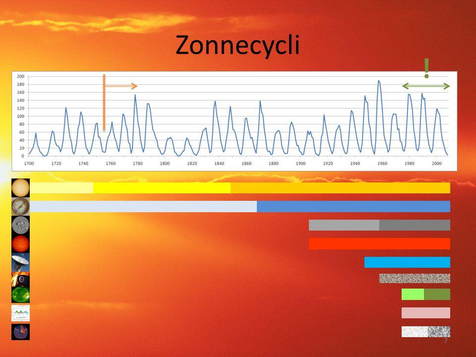Livingston & Penn Lagere magnetische veldsterkte => Hogere temperatuur umbra => zonnevlekken moeilijker zichtbaar Verdwijnen de zonnevlekken tegen 2015?