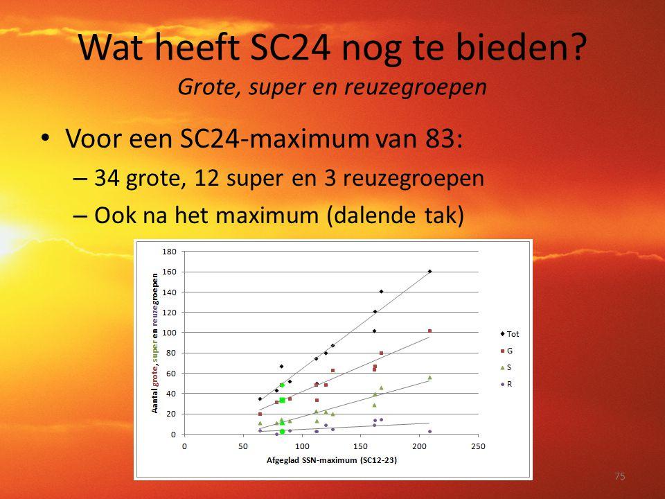 Wat heeft SC24 nog te bieden? Grote, super en reuzegroepen • Voor een SC24-maximum van 83: – 34 grote, 12 super en 3 reuzegroepen – Ook na het maximum