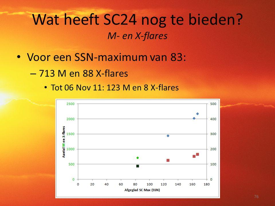 Wat heeft SC24 nog te bieden? M- en X-flares • Voor een SSN-maximum van 83: – 713 M en 88 X-flares • Tot 06 Nov 11: 123 M en 8 X-flares 76