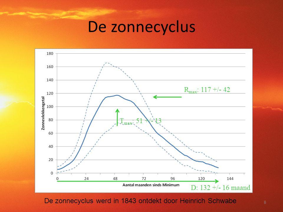 De zonnecyclus R max : 117 +/- 42 T max : 51 +/- 13 D: 132 +/- 16 maand De zonnecyclus werd in 1843 ontdekt door Heinrich Schwabe 8