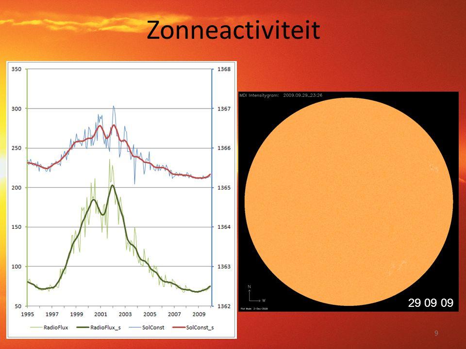 De zonnedynamo • Zonnevlekkencylus – +/- 11 jaar • Vlinderdiagram • Wet van Joy – Helling bipolaire groepen neemt toe met de breedte • Polariteitswet van Hale – Magnetische cyclus • 22 jaar • Magnetische velden aan de zonnepolen – Wisselen om tijdens cyclusmaximum 10