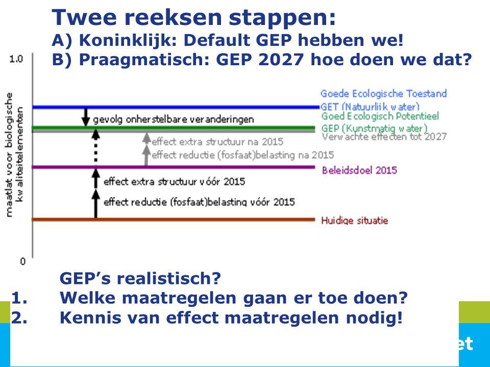 Twee reeksen stappen: A) Koninklijk: Default GEP hebben we! B) Praagmatisch: GEP 2027 hoe doen we dat? GEP's realistisch? 1.Welke maatregelen gaan er