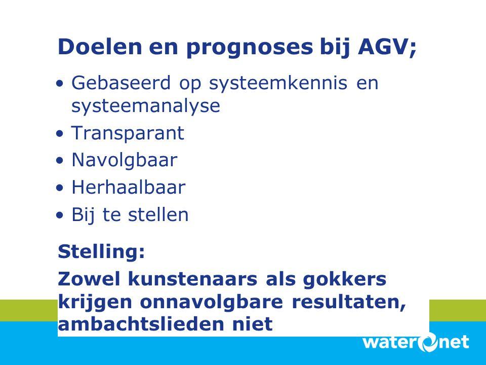 Doelen en prognoses bij AGV; •Gebaseerd op systeemkennis en systeemanalyse •Transparant •Navolgbaar •Herhaalbaar •Bij te stellen Stelling: Zowel kunst