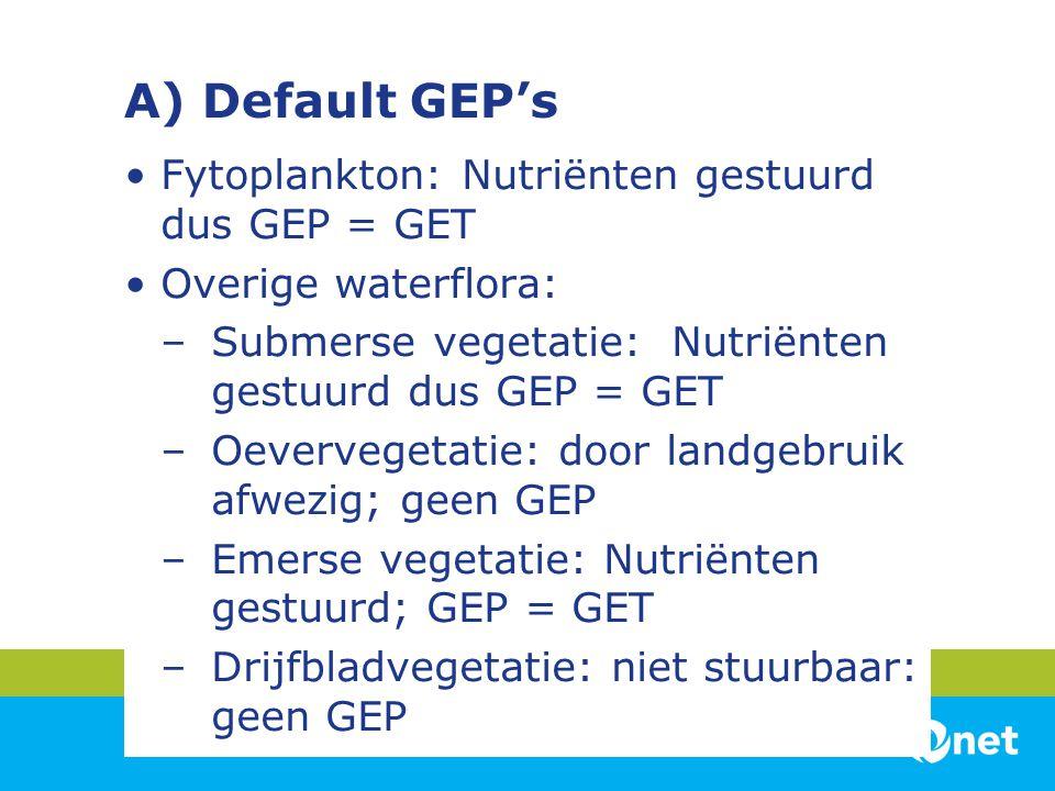 A) Default GEP's •Fytoplankton: Nutriënten gestuurd dus GEP = GET •Overige waterflora: –Submerse vegetatie: Nutriënten gestuurd dus GEP = GET –Oeverve