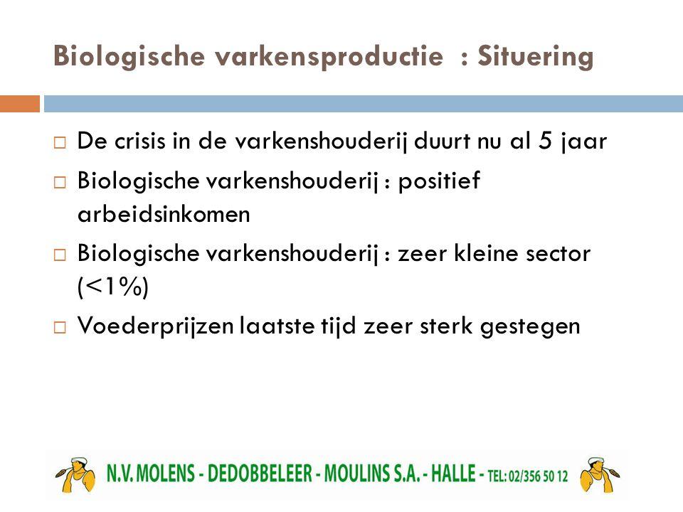 Biologische varkensproductie : Situering  De crisis in de varkenshouderij duurt nu al 5 jaar  Biologische varkenshouderij : positief arbeidsinkomen  Biologische varkenshouderij : zeer kleine sector (<1%)  Voederprijzen laatste tijd zeer sterk gestegen