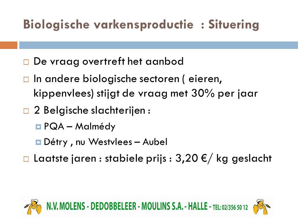Biologische varkensproductie : Situering  De vraag overtreft het aanbod  In andere biologische sectoren ( eieren, kippenvlees) stijgt de vraag met 30% per jaar  2 Belgische slachterijen :  PQA – Malmédy  Détry, nu Westvlees – Aubel  Laatste jaren : stabiele prijs : 3,20 €/ kg geslacht