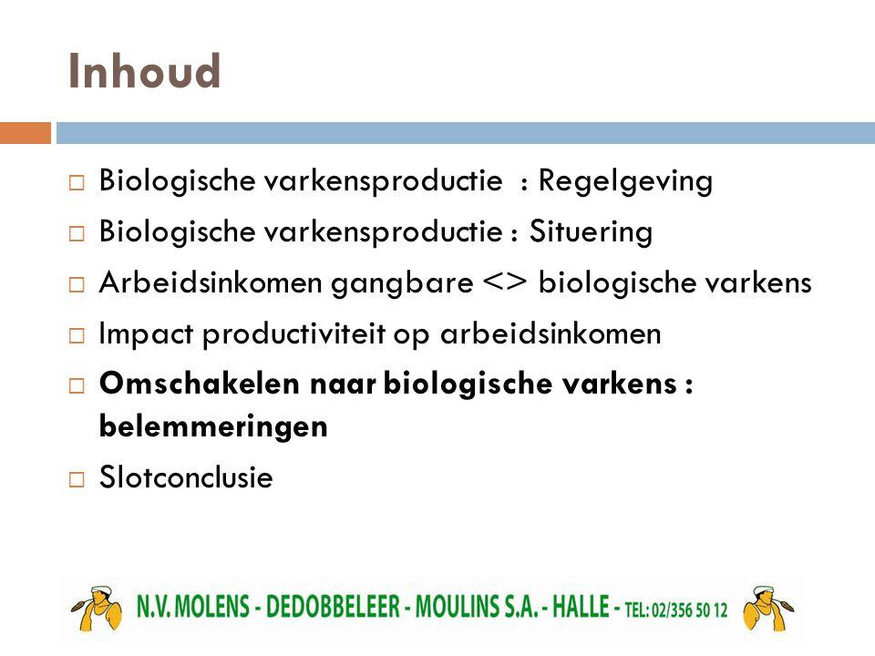 Inhoud  Biologische varkensproductie : Regelgeving  Biologische varkensproductie : Situering  Arbeidsinkomen gangbare <> biologische varkens  Impa