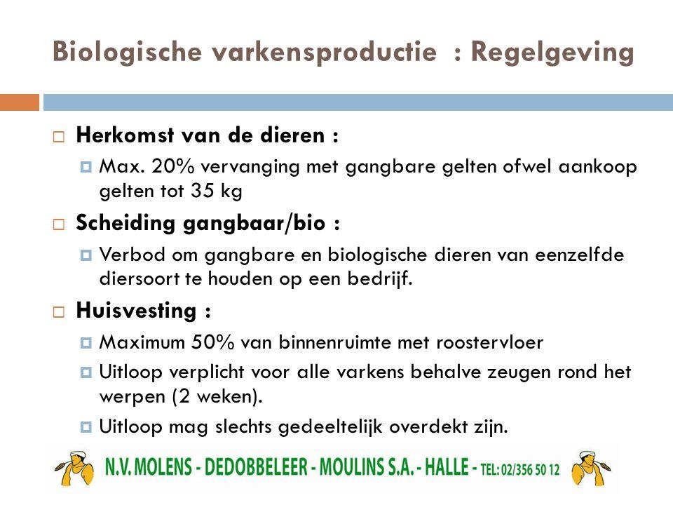 Biologische varkensproductie : Regelgeving  Herkomst van de dieren :  Max. 20% vervanging met gangbare gelten ofwel aankoop gelten tot 35 kg  Schei