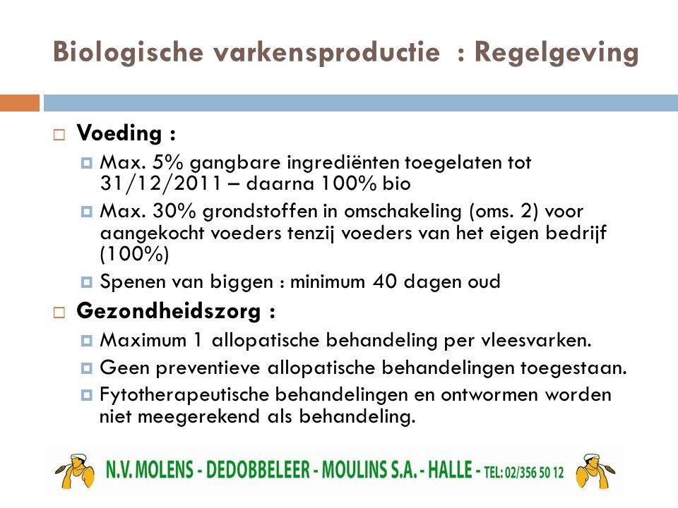 Biologische varkensproductie : Regelgeving  Voeding :  Max. 5% gangbare ingrediënten toegelaten tot 31/12/2011 – daarna 100% bio  Max. 30% grondsto